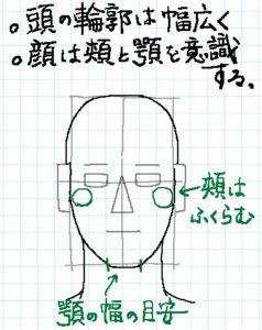 顔正面描き方03