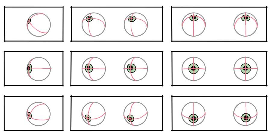 図:視線を把握する