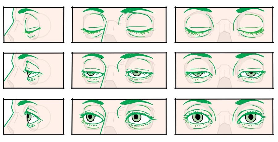 図:まぶたの動き