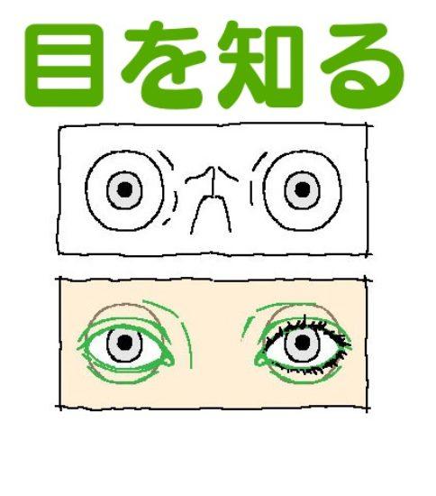 イラストで目を描くときに悩む初心者さんへの描き方のヒント