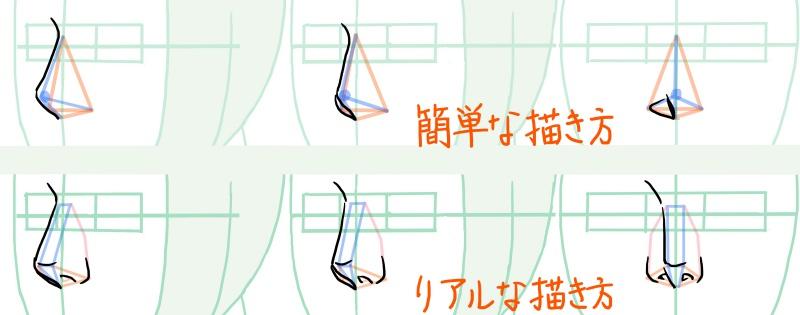 鼻の描き方の結果