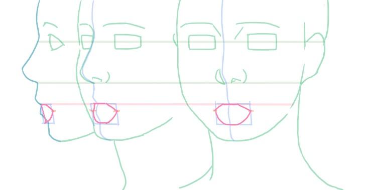 口の形を描く