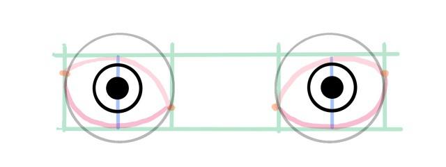 目の描き方~黒目