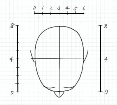 上から見た頭の図