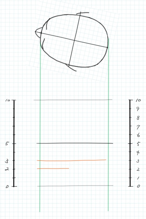顔のパーツの位置の補助線
