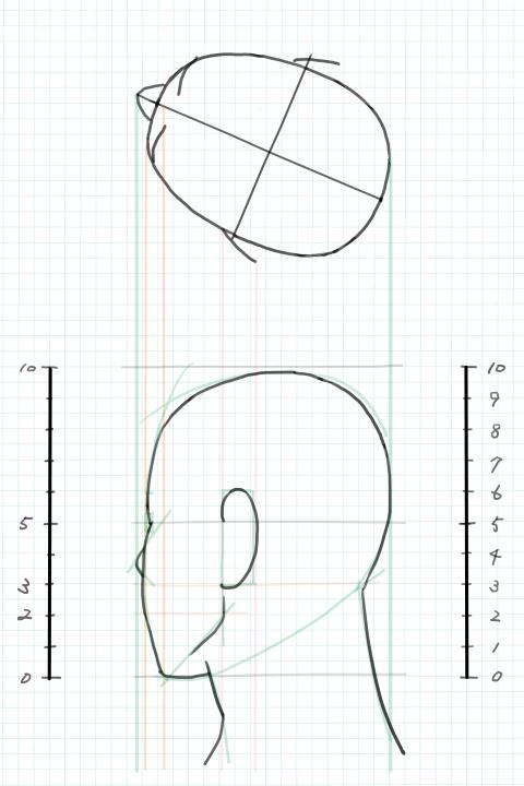 斜め後ろ向きの図2~主線入れ