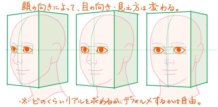 顔の向きと目の方向