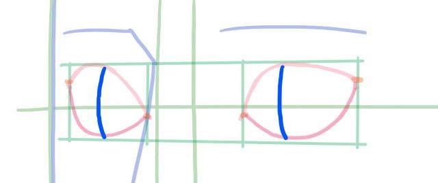 斜め目の描き方~視線