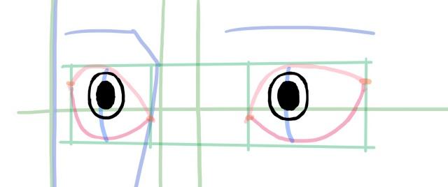 斜め目の描き方~黒目