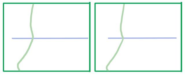 横向きの目の描き方~位置