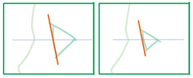 横向きの目の描き方~まぶたの補助線