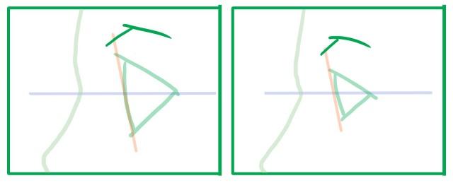 横向きの目の描き方~眉のアタリ