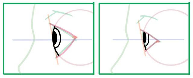 横向きの目の描き方~黒目