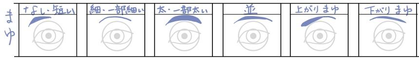 眉毛のリスト