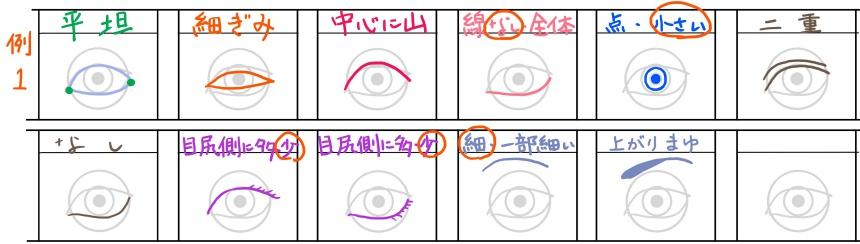 例1:選んだ目のパーツ