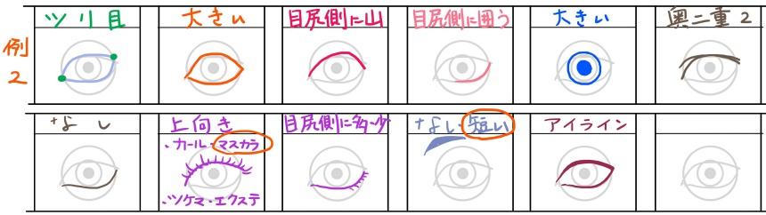 例2:選んだ目のパーツ