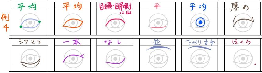 例4:選んだ目のパーツ