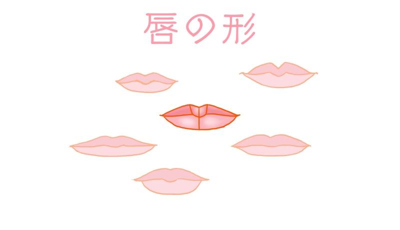 唇の形、の表題
